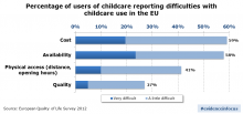 Childcare for all: making early childhood education and care more accessible and inclusive