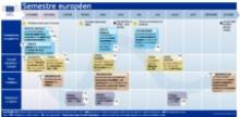 Présentation du Rapport 2016 pour la France par les Attachés économiques de la Représentation en France de la Commission européenne