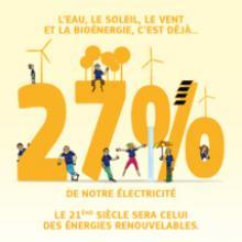 Climat -  L'Union européenne et la COP 21 Paris