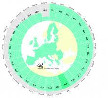 Mention «excellente» pour la qualité de l'eau de plus de 85% des sites de baignade européens